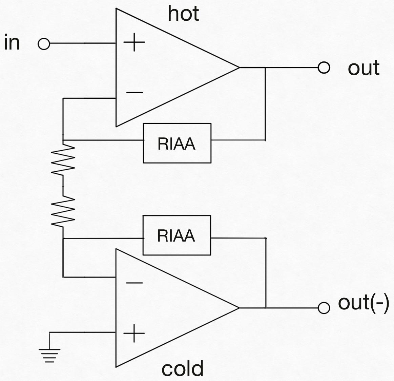 フォノイコライジング・バランス変換回路図