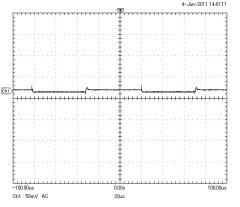 DCA-5Vの過度応答波形
